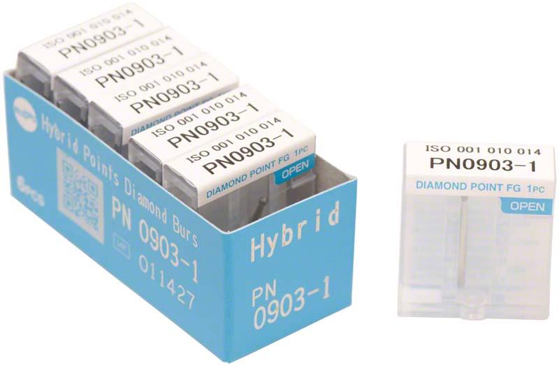 Hybrid Points FG