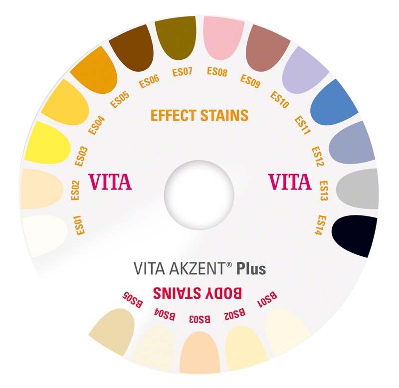 VITA AKZENT® Plus Farbmusterscheibe