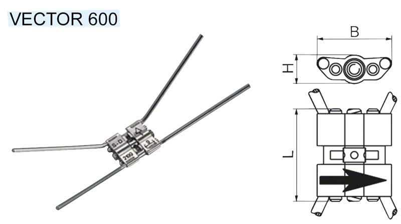 VECTOR® 600