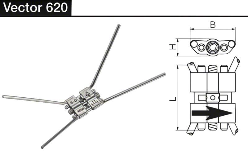 VECTOR® 620